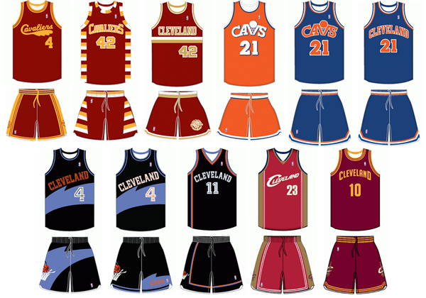Cleveland Cavaliers uniform history
