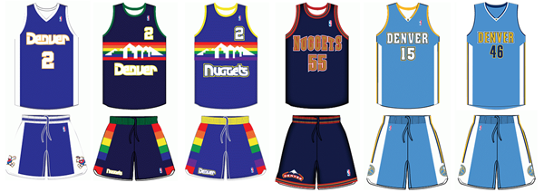 Denver Nuggets uniform history
