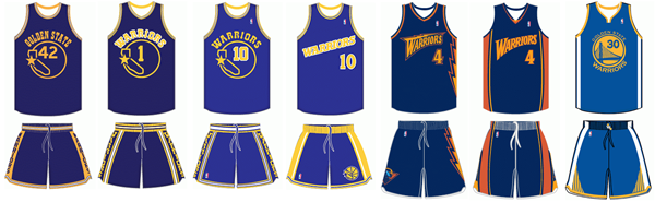 San Francisco Golden State Warriors uniform history
