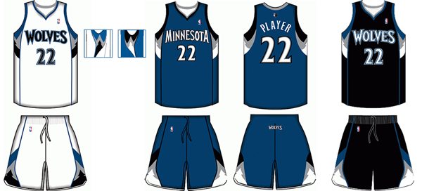 Minnesota Timberwolves current uniforms