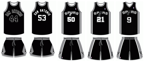 San Antonio Spurs uniform history