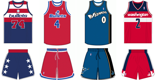 Washington Bullets Wizards uniform history