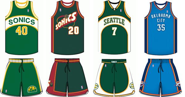 Seattle Super Sonics Oklahoma City Thunder uniform history ef497b56c