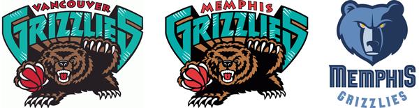 Memphis Grizzlies | Bluelefant